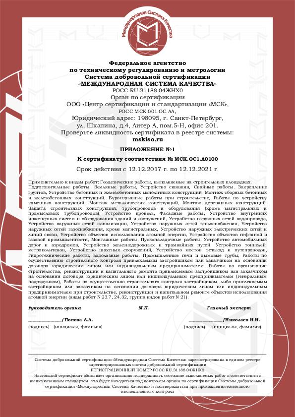 Личная гигиена персонала по исо 22000 сертификация изделий из пенобетона